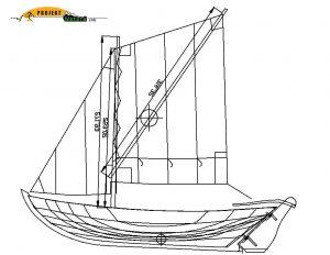 tradycyjna łódź skandynawska